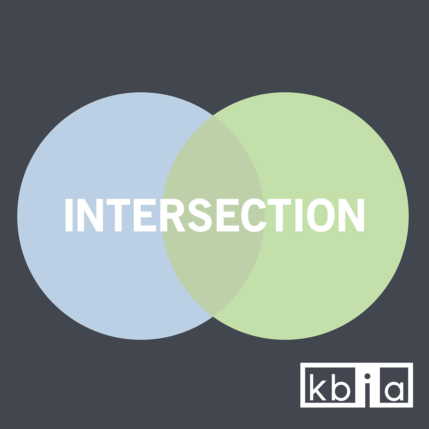 Intersection Observer API